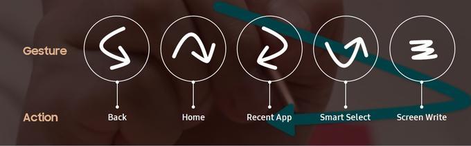 Nova dejanja, s katerimi pisalo S Pen upravlja pametna telefona serije Galaxy Note 20 - dovolj je potegniti s pisalom nekaj centimetrov nad zaslonom.