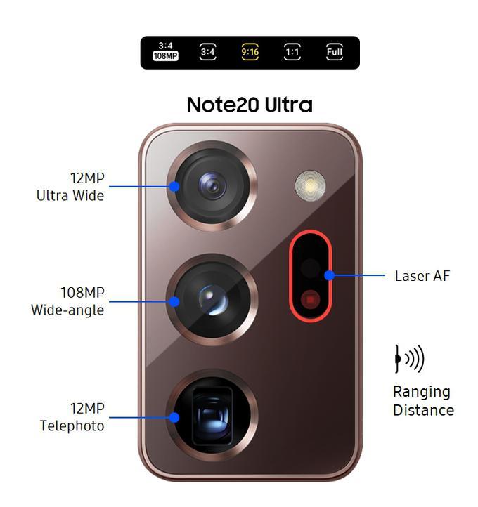Kamera na zadnji strani pametnega telefona Samsung Galaxy Note 20 Ultra