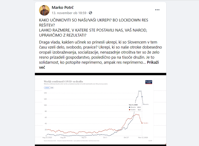 Marko Potrč Švedska graf