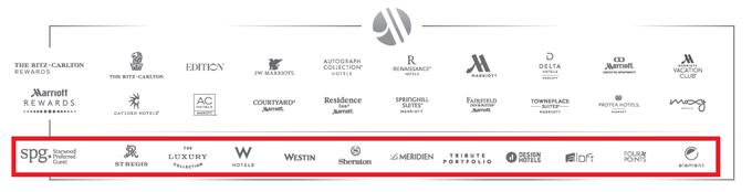 All Marriott Marriott Franchises, which was hit by hacker attacks. This hotel shows all brands of Hotel Chain Marriott.